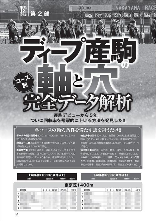 ディープインパクト産駒の軸&穴/競馬王3月号