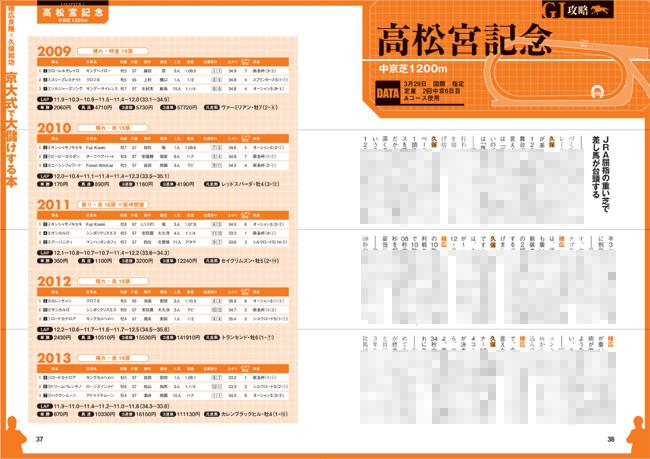 高松宮記念分析/棟広良隆×久保和功 京大式で大儲けする本