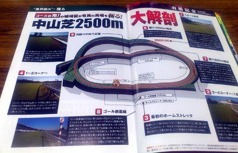 コースの鬼!城崎哲による中山芝2500m大解剖&馬場造園課への密着取材
