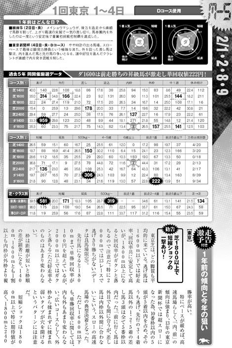 馬券の天才・今井雅宏による今週末限定馬券作戦『記憶蘇生マップ M-FIVE』
