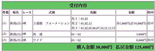 ペンネーム・『ペン買った?』さん的中馬券/新潟6R