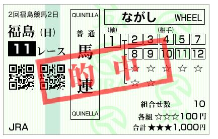 Nikkei20207511r
